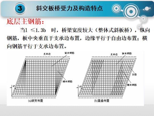 混凝土梁式体系桥梁的设计与构造PPT(136页)_9