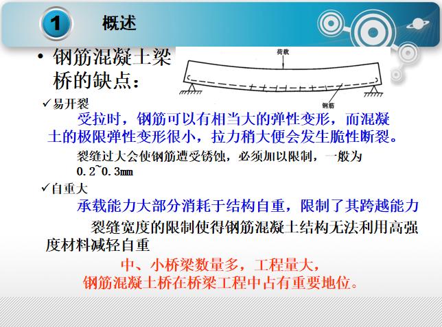 混凝土梁式体系桥梁的设计与构造PPT(136页)_3