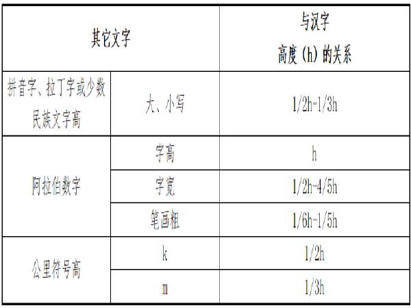 [连云港]标志标线交通安全设施管理实施细则