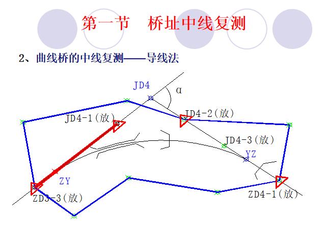 铁路与公路桥梁施工测量区别PPT总结_3