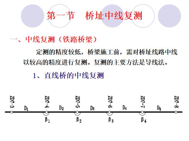 铁路与公路桥梁施工测量区别PPT总结_2