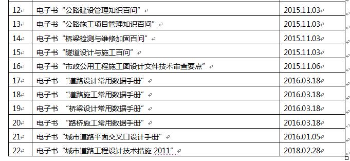筑龙网路桥设计吴祖德网页发表电子书目录_2
