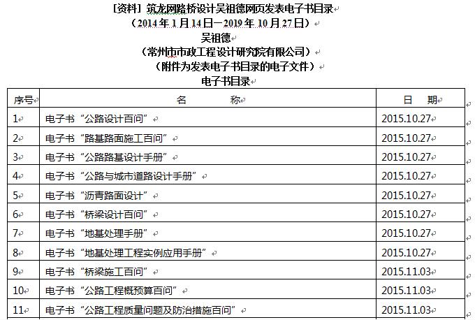 筑龙网路桥设计吴祖德网页发表电子书目录_1