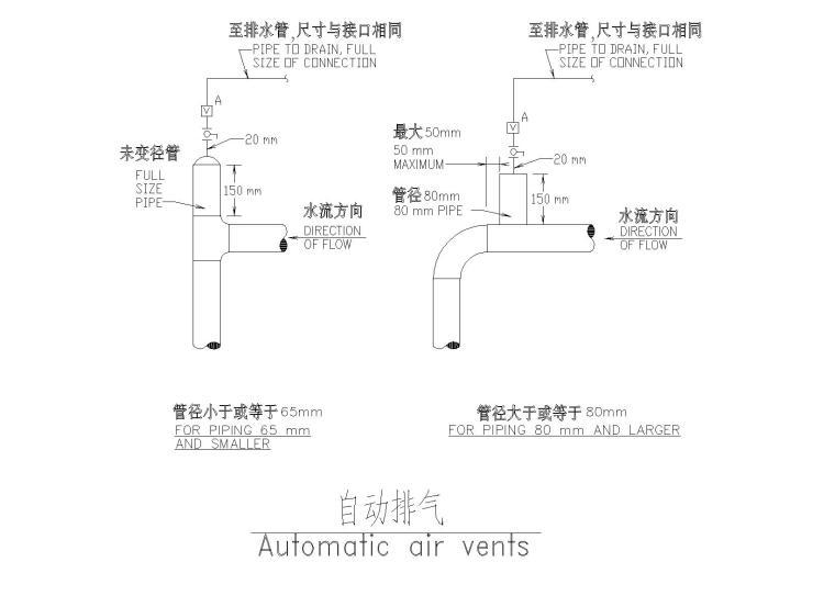 中央空调水系统常用大样图
