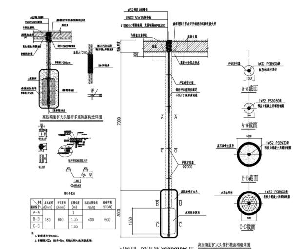 扩大头式囊式扩体抗浮锚杆施工方案(17页)