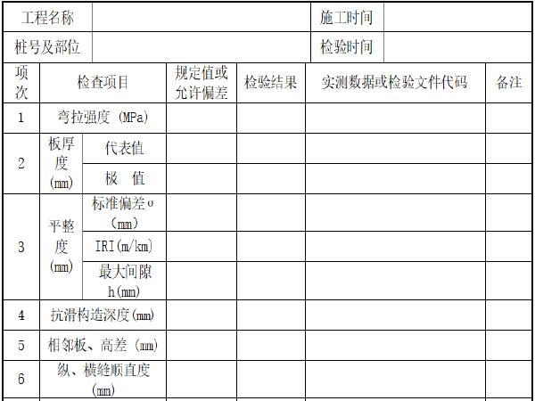 高速公路路面质检报告单