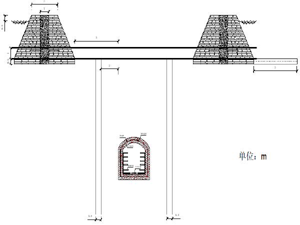 [专家论证]电力隧道危险源较大分部分项工程