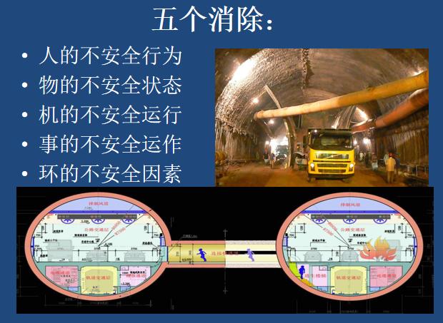 隧道施工安全技术PPT总结(124页)_3