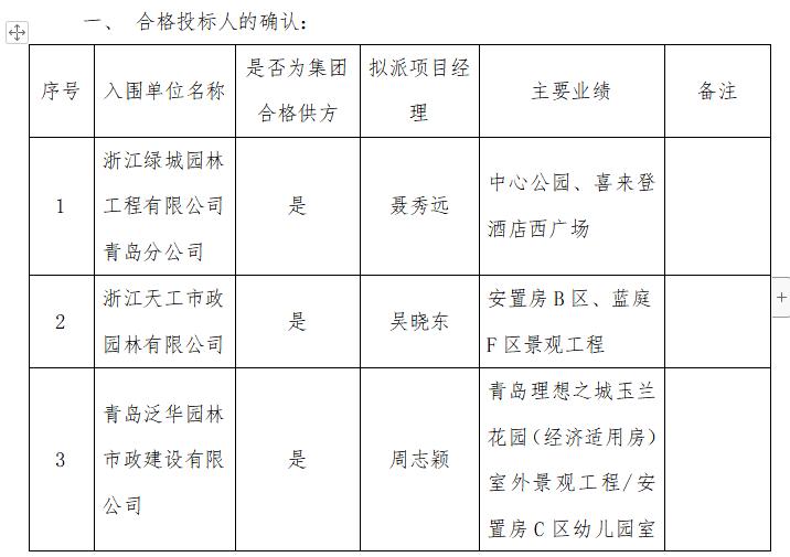 3个绿城室外景观工程决标报告模版