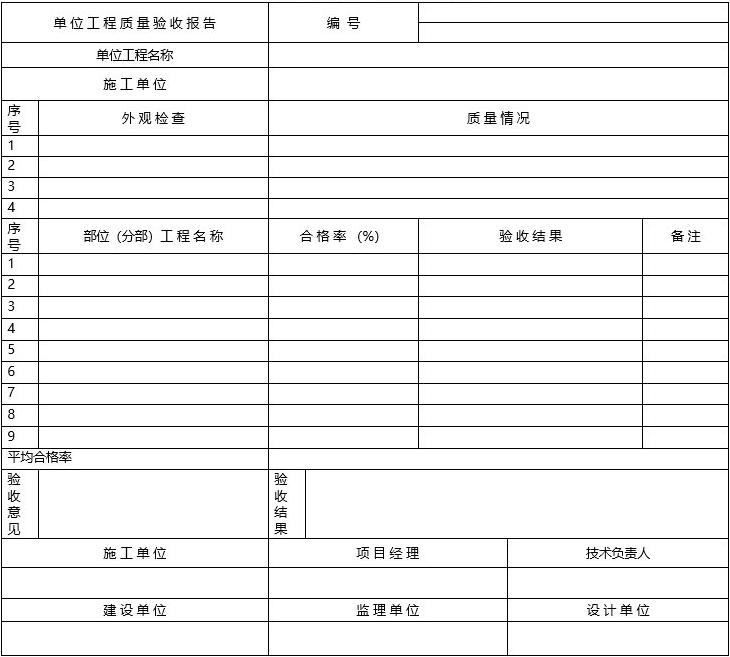 市政工程供热管道工程表格(23页)
