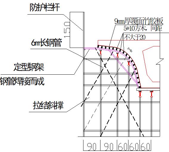 南三环互通立交工程模板支架系统施工方案_6
