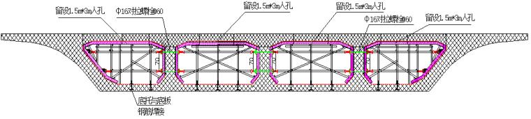 南三环互通立交工程模板支架系统施工方案_4