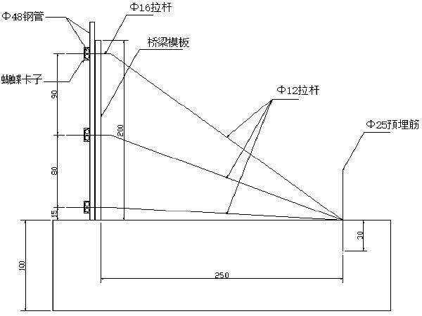 U型台桥台体积计算资料下载-大桥立交工程桥台施工方案