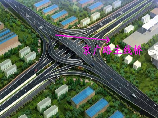 南三环互通立交工程模板支架系统施工方案