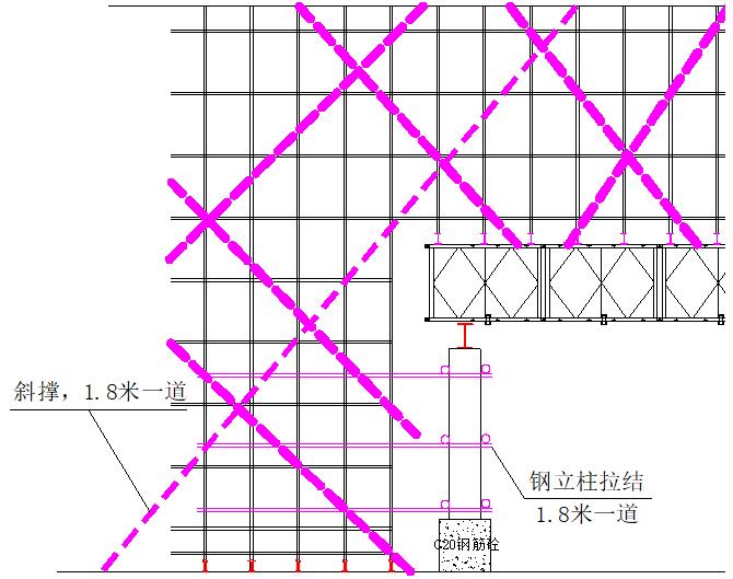 南三环互通立交工程模板支架系统施工方案_8