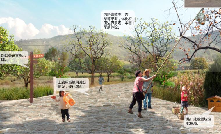 [山西]吕梁美丽乡村规划村庄整治改造方案