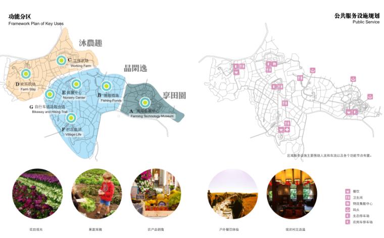 [武汉]滨海生态休闲农业综合体总体规划文本_13