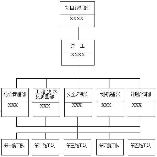 省道201线连接高速公路段工程汇报材料