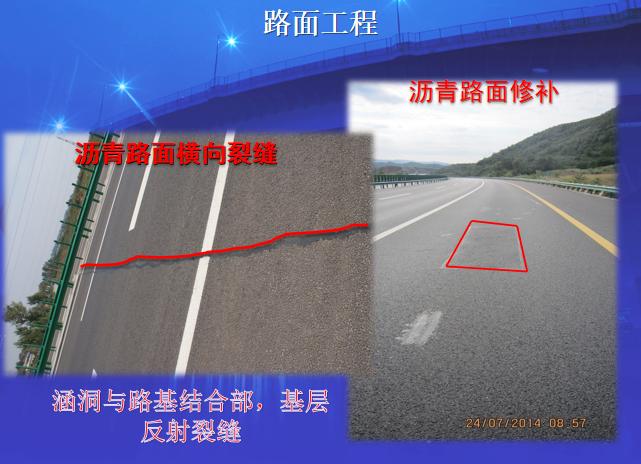 公路工程交竣工验收质量鉴定内容和程序_5