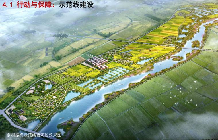 [四川]中式美丽乡村乡村建设规划方案文本