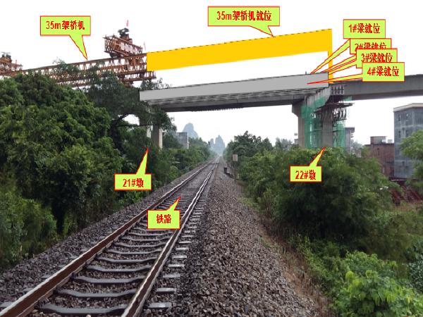 高速公路跨铁路分离立交桥梁板架设汇报