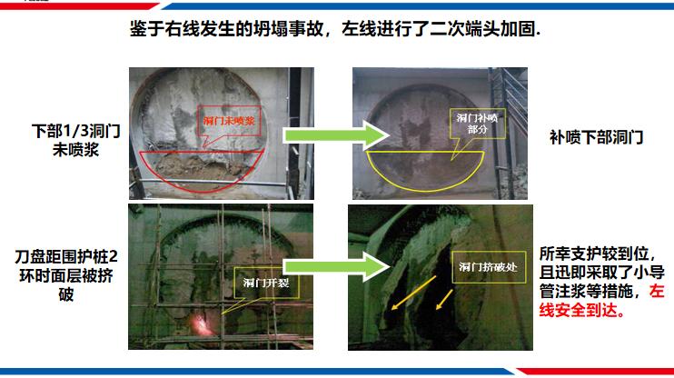 隧道盾构穿越施工安全控制技术汇报PPT_10