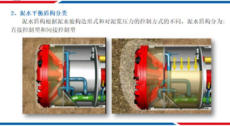 隧道盾构穿越施工安全控制技术汇报PPT_6