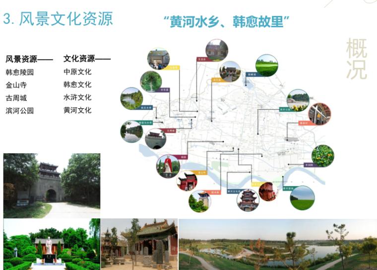 [河南]新农村黄河水乡建设规划方案2个文件