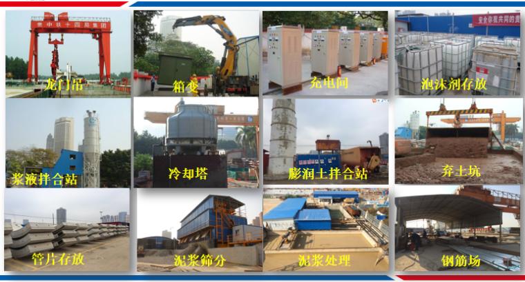 隧道盾构穿越施工安全控制技术汇报PPT_8