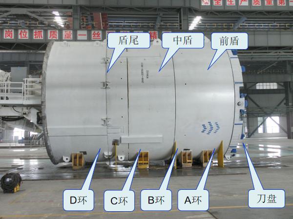 隧道盾构穿越施工安全控制技术汇报PPT_1