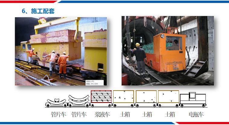 隧道盾构穿越施工安全控制技术汇报PPT_5