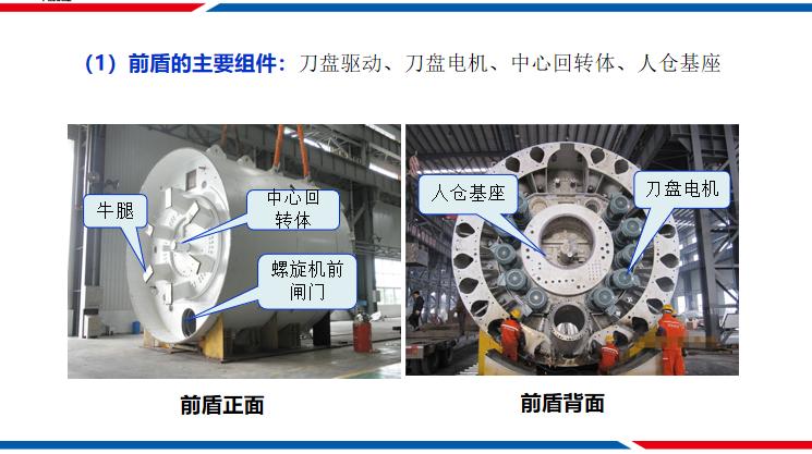 隧道盾构穿越施工安全控制技术汇报PPT_3