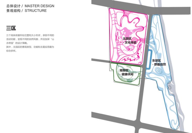 [安徽]现代曲线滨水公园方案设计文本_15