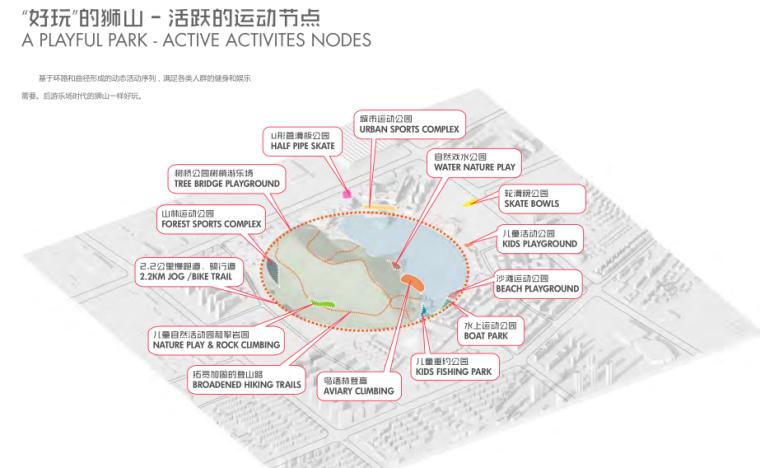 [江苏]滨水圆形古风狮山公园景观方案文本_14