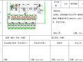 著名地产公司工程避雷接地电阻测试记录