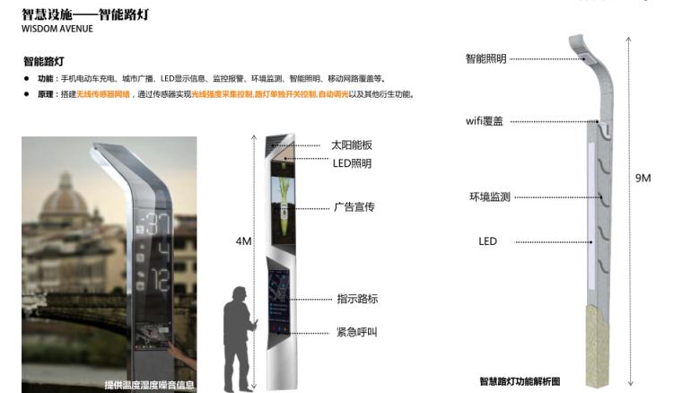 [湖南]绿色智能制造产业园城市规划设计方案_17