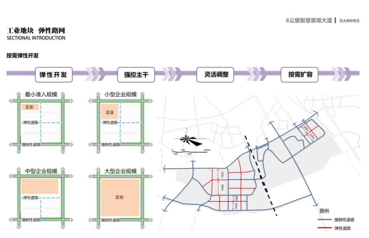 [湖南]绿色智能制造产业园城市规划设计方案_14