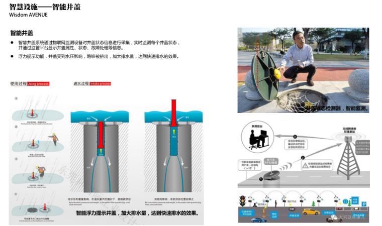 [湖南]绿色智能制造产业园城市规划设计方案_18