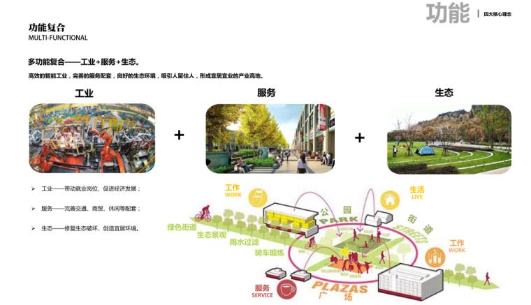 [湖南]绿色智能制造产业园城市规划设计方案_13