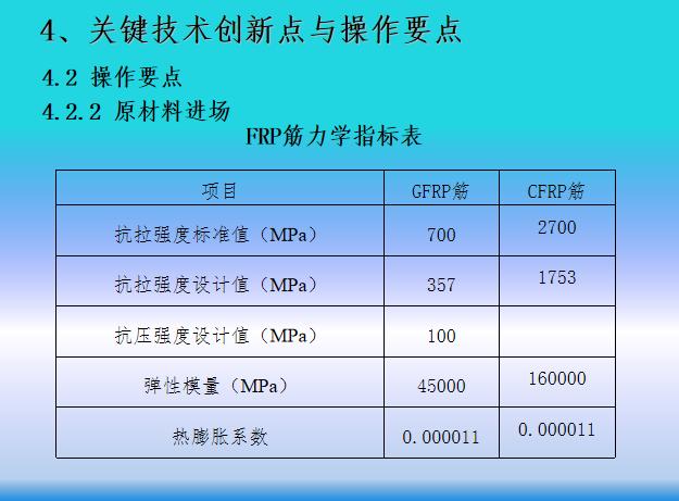 桥梁非金属材料预应力筋张拉施工工法(50页)_5