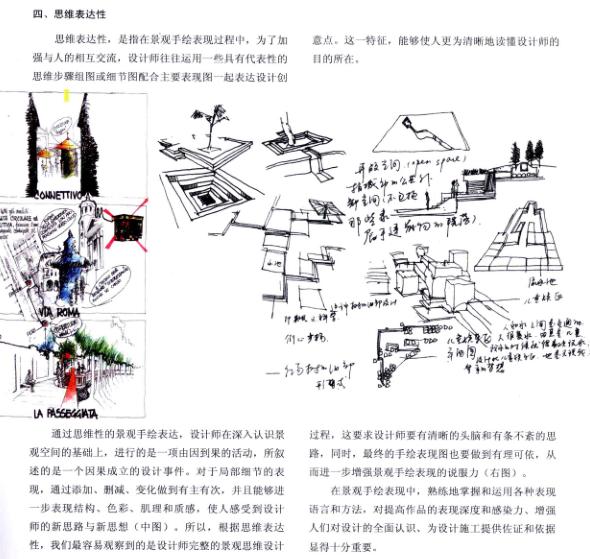 手绘景观设计表现技法PDF,共147页
