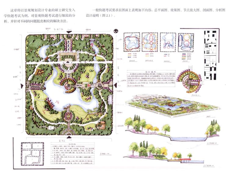 园林景观考研快题设计方案方法与评析PDF,