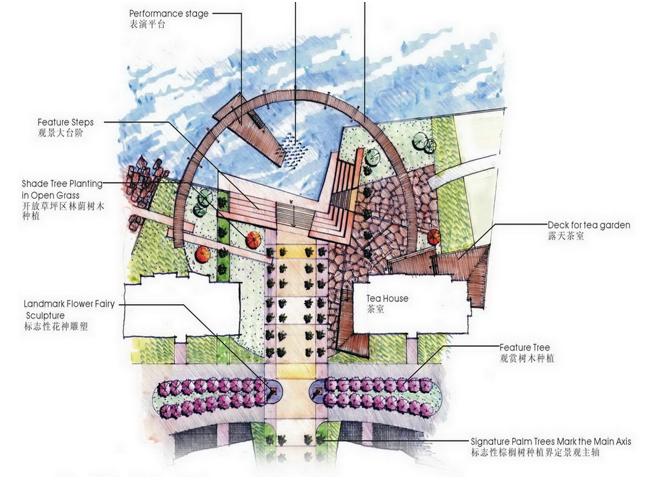 风景园林景观快题设计-快题平面PPT,共30页