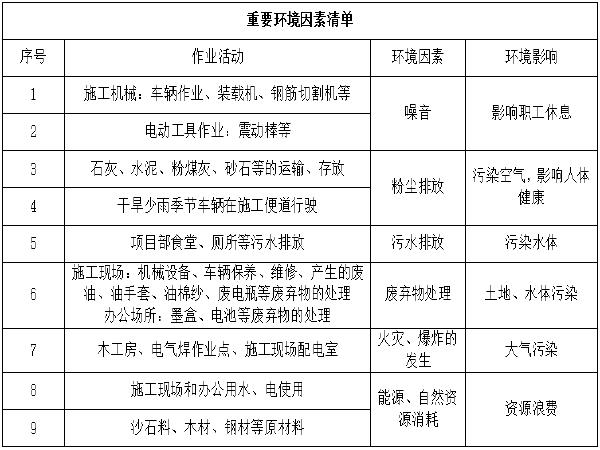 [泰州]长江公路悬索桥桥面系施工技术方案