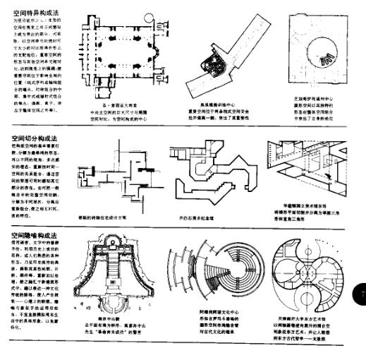 建筑设计资料集PDF,共207页