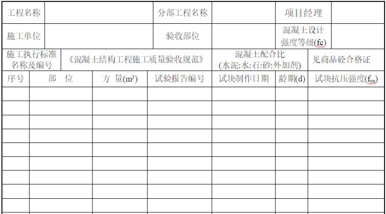标准养护混凝土试块强度评定表_2
