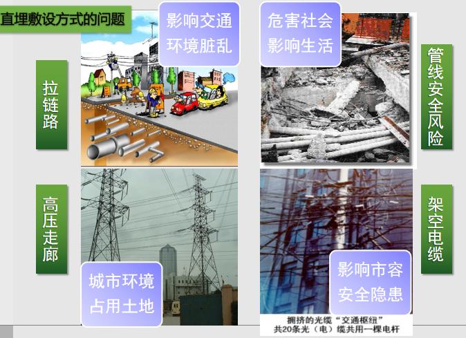 城市地下综合管廊建设概况与案例_4