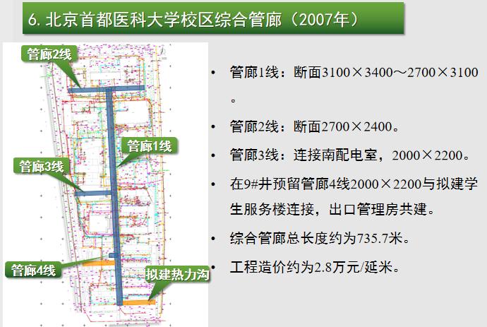 城市地下综合管廊建设概况与案例_8