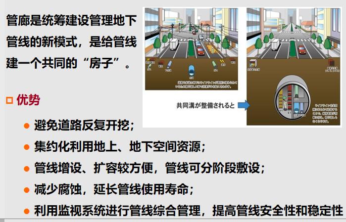 城市地下综合管廊建设概况与案例_5