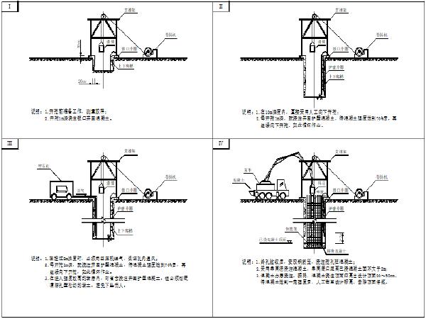 桥梁承台工程专项施工方案资料下载-新建铁路站前特大桥桩基与承台专项施工方案